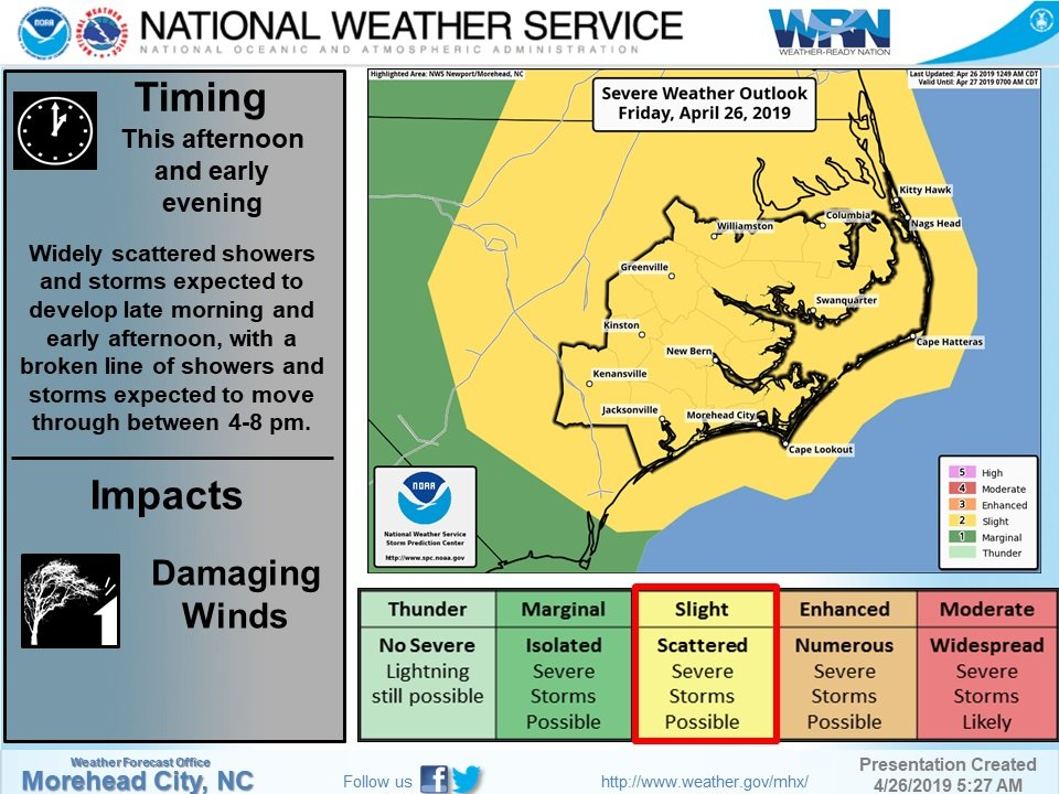 Strong to severe storms possible this evening, followed by nice